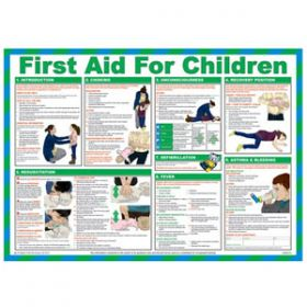 First Aid For Children Poster with Frame