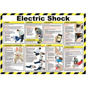 Electric Shock Poster with Frame