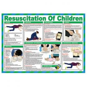 Resuscitation of Children Poster with Frame