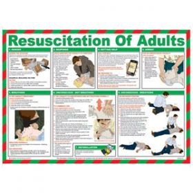 Resuscitation of Adults Poster with Frame