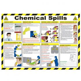 Chemical Spills Poster with Frame
