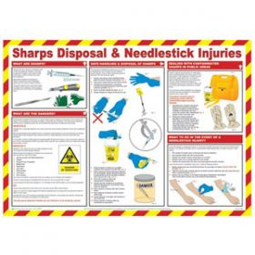 Sharps Disposal & Needlestick Injuries Poster with Frame