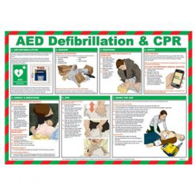 AED Defibrillation & CPR Poster with Frame
