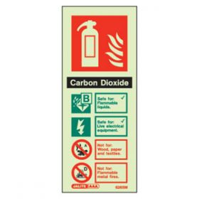 Photoluminescent Fire Extinguisher CO2 Sign