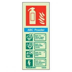 Photoluminescent Fire Extinguisher Powder Sign