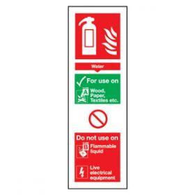 Fire Extinguisher Water Sign, Rigid