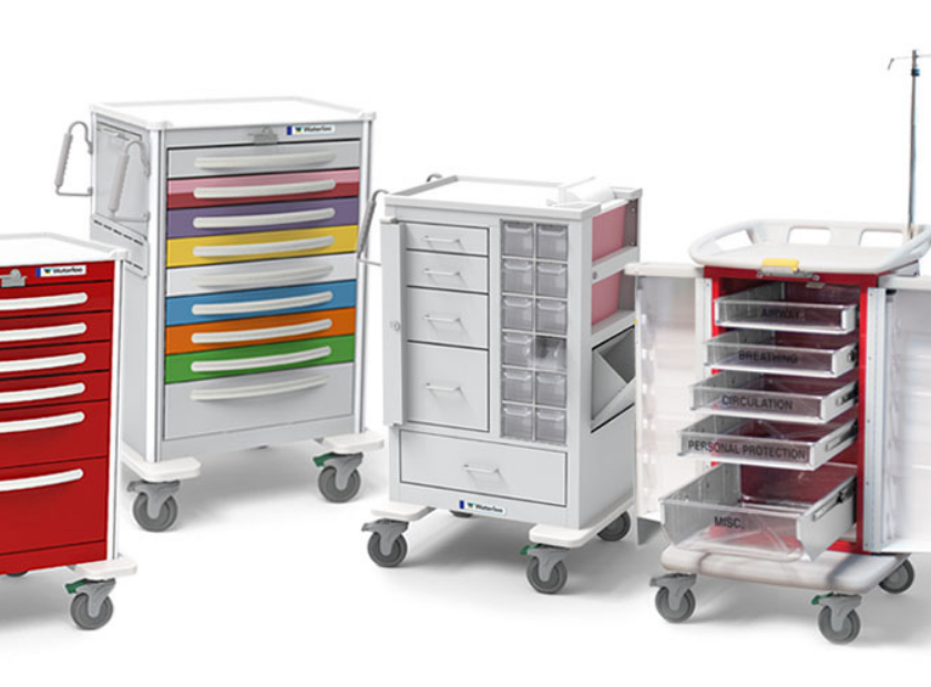 Types of Medical Trolley